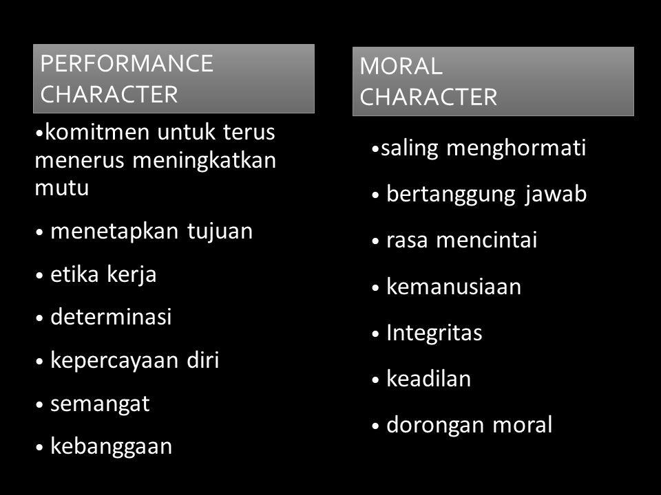 komitmen untuk terus menerus meningkatkan mutu menetapkan tujuan etika kerja determinasi kepercayaan diri semangat kebanggaan saling menghormati bertanggung jawab rasa mencintai kemanusiaan Integritas keadilan dorongan moral PERFORMANCE CHARACTER MORAL CHARACTER MORAL CHARACTER
