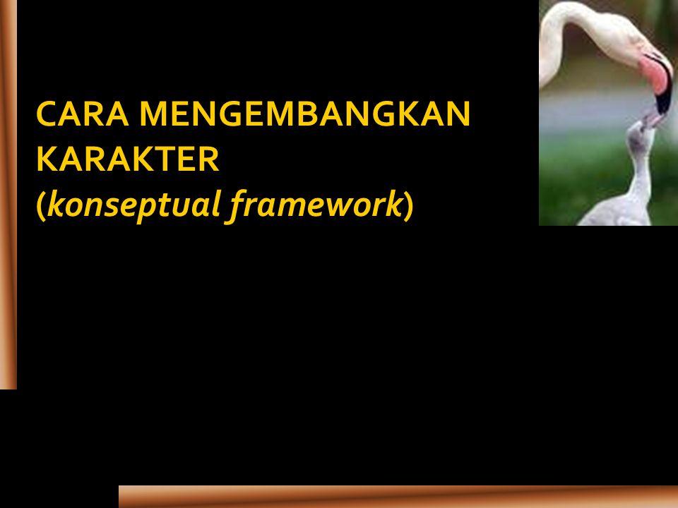 CARA MENGEMBANGKAN KARAKTER (konseptual framework)