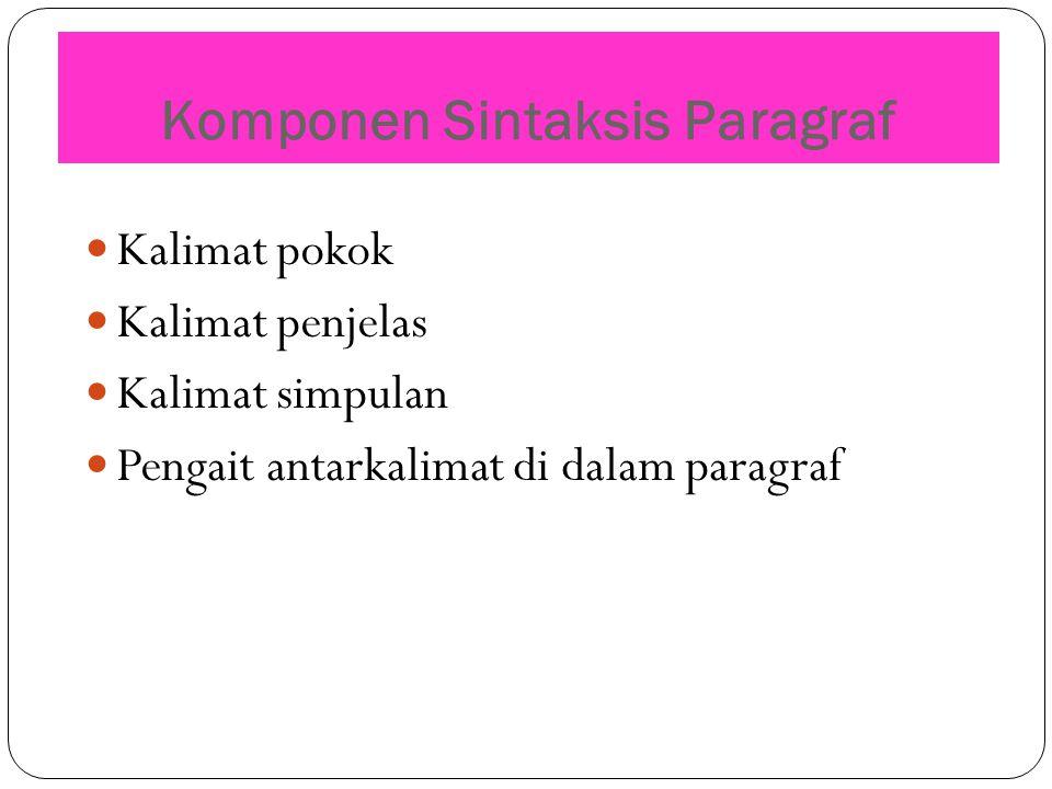Komponen Sintaksis Paragraf Kalimat pokok Kalimat penjelas Kalimat simpulan Pengait antarkalimat di dalam paragraf