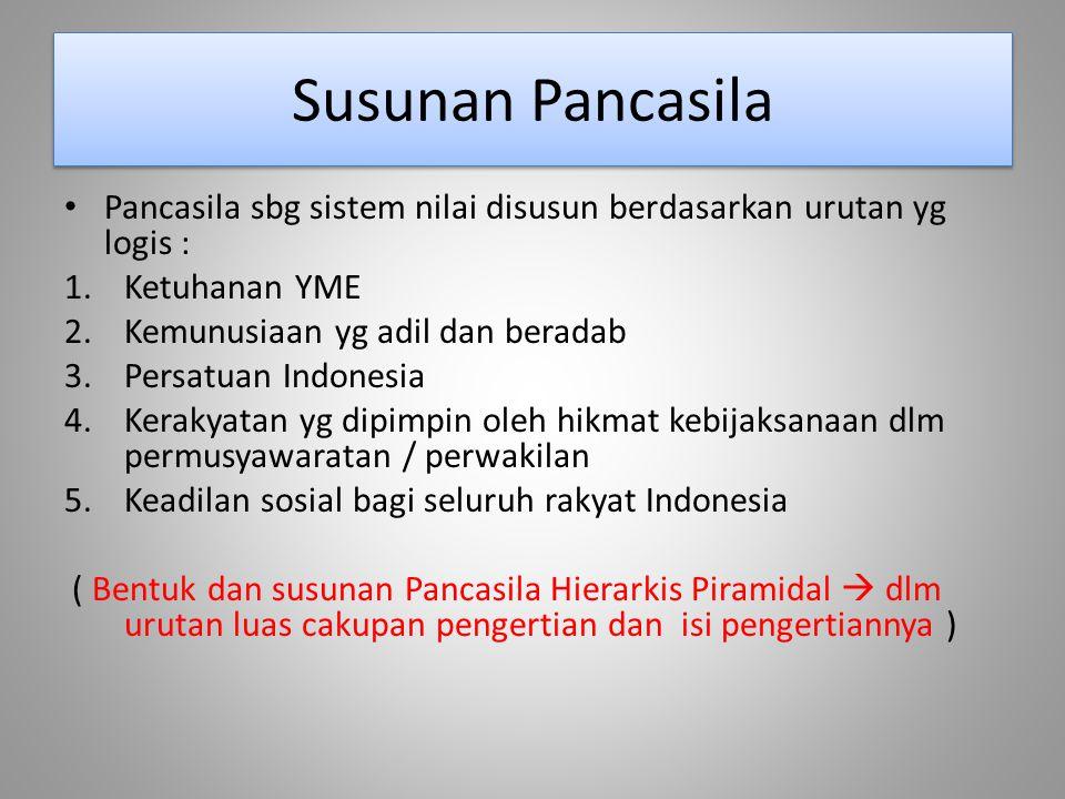 Susunan Pancasila Pancasila sbg sistem nilai disusun berdasarkan urutan yg logis : 1.Ketuhanan YME 2.Kemunusiaan yg adil dan beradab 3.Persatuan Indon