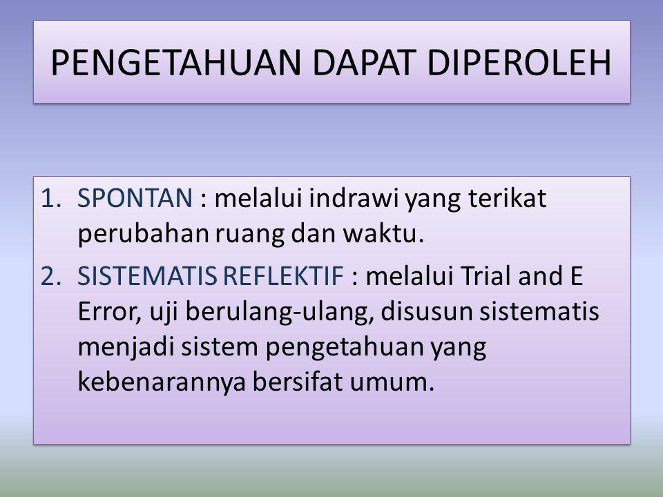 PENGETAHUAN DAPAT DIPEROLEH 1.SPONTAN : melalui indrawi yang terikat perubahan ruang dan waktu. 2.SISTEMATIS REFLEKTIF : melalui Trial and E Error, uj