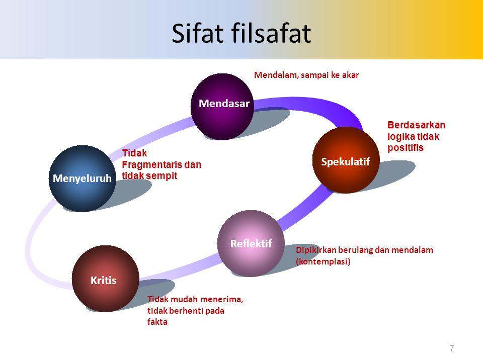 Sifat filsafat 7 Menyeluruh Spekulatif Kritis Mendasar Tidak Fragmentaris dan tidak sempit Mendalam, sampai ke akar Berdasarkan logika tidak positifis