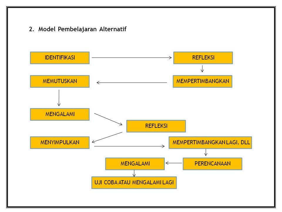 2. Model Pembelajaran Alternatif IDENTIFIKASIREFLEKSI MEMPERTIMBANGKANMEMUTUSKAN MENGALAMI MENYIMPULKAN REFLEKSI MEMPERTIMBANGKAN LAGI, DLL PERENCANAA