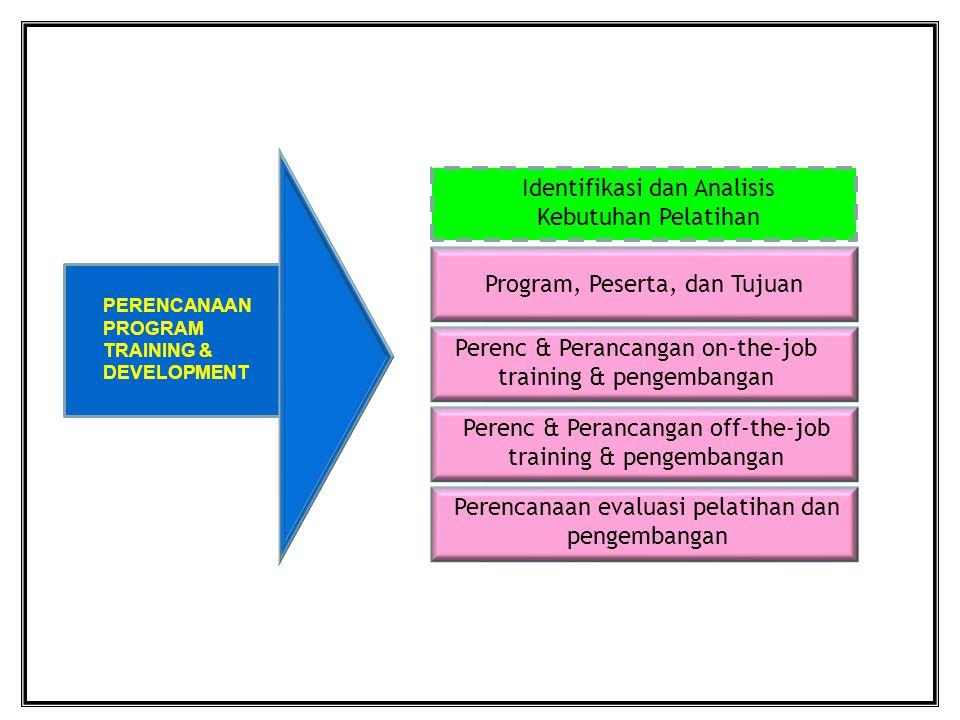 PERENCANAAN PROGRAM TRAINING & DEVELOPMENT Identifikasi dan Analisis Kebutuhan Pelatihan Program, Peserta, dan Tujuan Perenc & Perancangan on-the-job