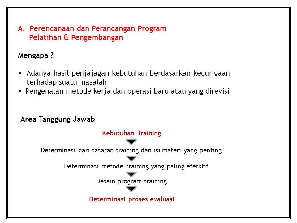 A. Perencanaan dan Perancangan Program Pelatihan & Pengembangan Mengapa ?  Adanya hasil penjajagan kebutuhan berdasarkan kecurigaan terhadap suatu ma