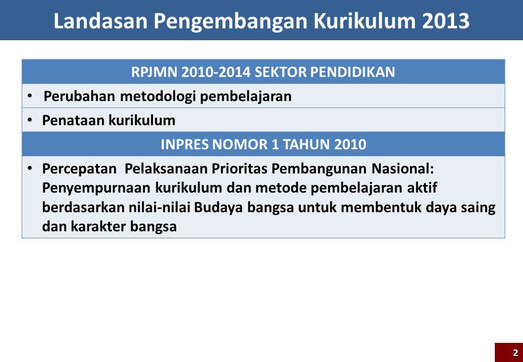 Kronologi Pengembangan Kurikulum 2013 DASAR HUKUM: Amanah RPJMN 2010-2014 mengarahkan untuk memantapkan pelaksanaan sistem pendidikan nasional, melalui penyediaan sistem pembelajaran, penyempurnaan kurikulum pendidikan dasar dan menengah serta pembelajaran.