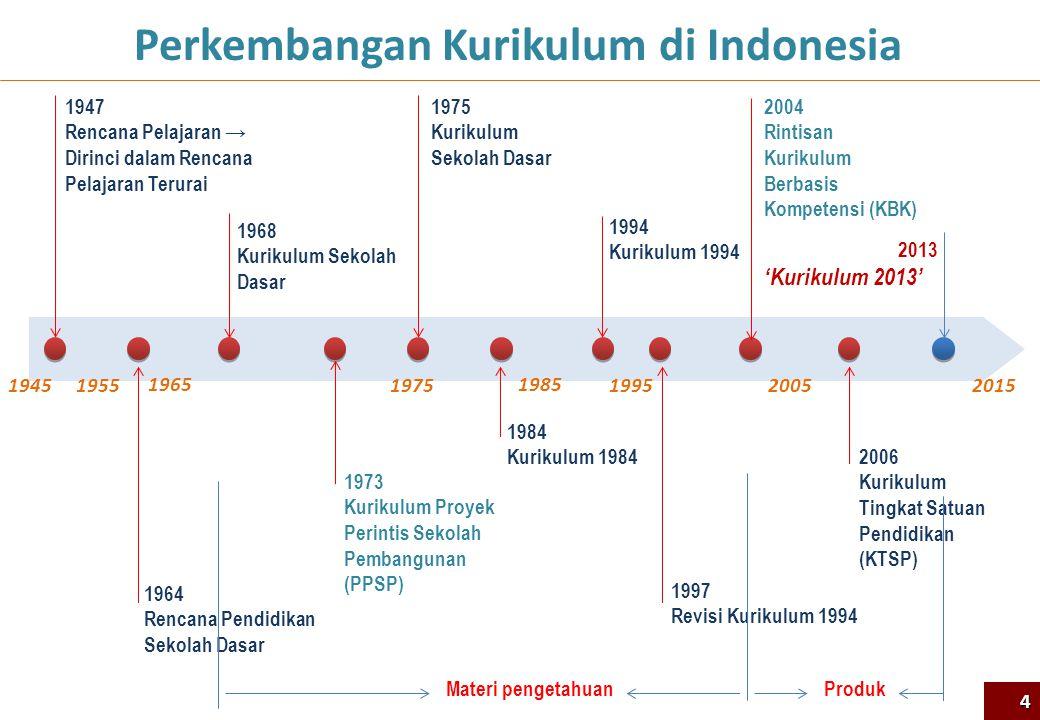 100 tahun kemerdekaan Bonus Demografi Bonus Demografi Sebagai Modal Indonesia 2045 SDM Usia Produktif Melimpah Kompeten Tidak Kompeten Beban Pembangunan Modal Pembangunan Transformasi Melalui Pendidikan -Kurikulum - PTK -Sarpras -Pendanaan -Pengelolaan 15 8 SNP
