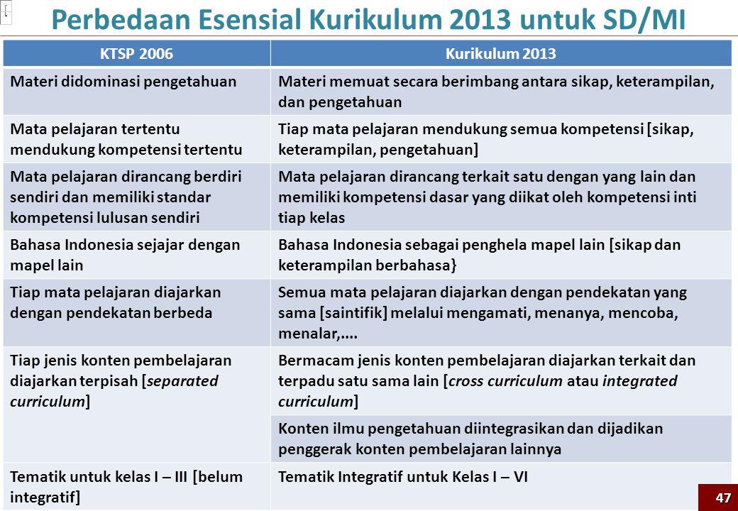 KTSP 2006Kurikulum 2013 Materi didominasi pengetahuanMateri memuat secara berimbang antara sikap, keterampilan, dan pengetahuan Mata pelajaran tertent