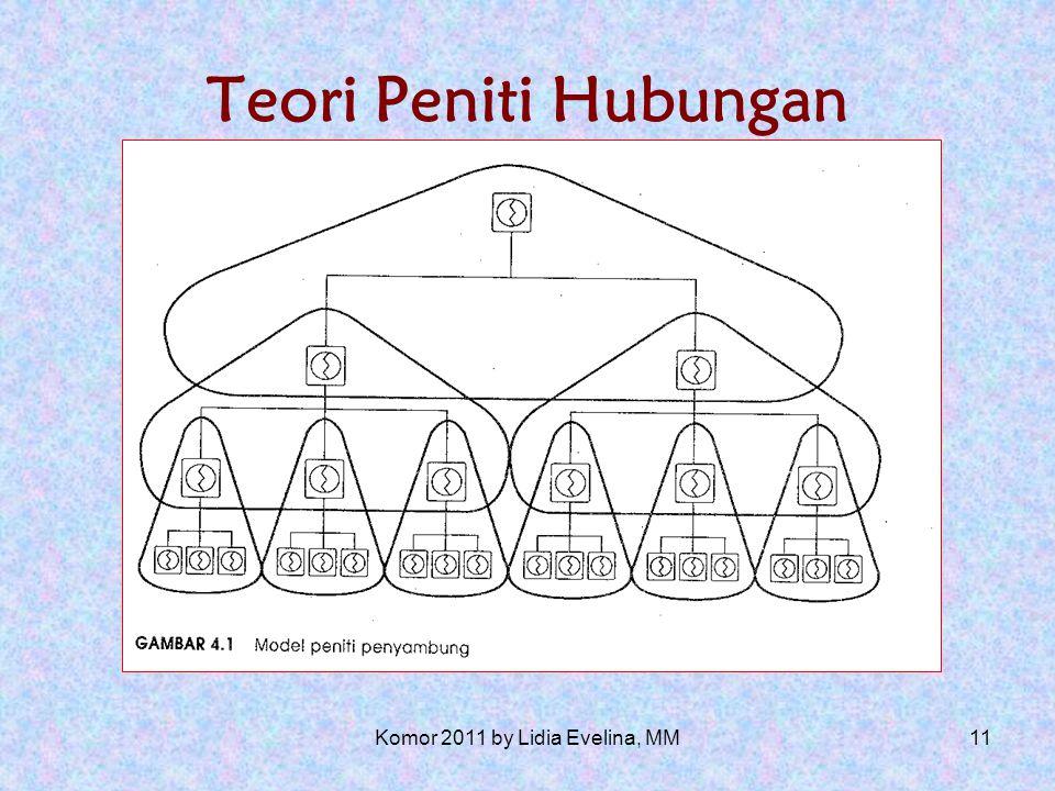 10 Teori Transisional Teori Perilaku Teori komunikasi - kewenangan Chester Banard fungsi utama seorang eksekutif adalah mengembangkan dan memelihara suatu sistem komunikasi.