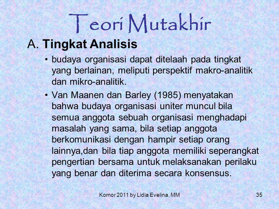 34 Teori Mutakhir 2.Isu-Isu Budaya Organisasi A.Tingkat Analisis B.Apakah tujuan analisis budaya.