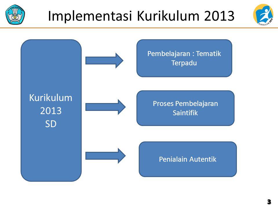 Implementasi Kurikulum 2013  Alur 3 Kurikulum 2013 SD Pembelajaran : Tematik Terpadu Proses Pembelajaran Saintifik Penialain Autentik