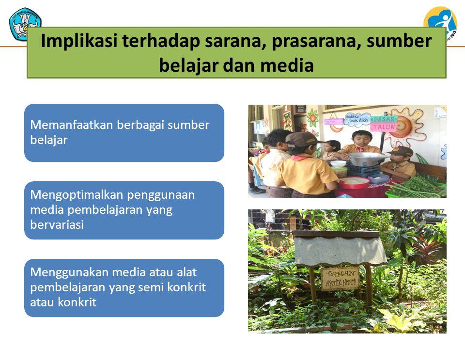 Implikasi terhadap sarana, prasarana, sumber belajar dan media Memanfaatkan berbagai sumber belajar Mengoptimalkan penggunaan media pembelajaran yang bervariasi Menggunakan media atau alat pembelajaran yang semi konkrit atau konkrit