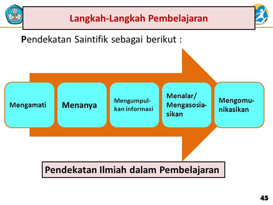 45 Langkah-Langkah Pembelajaran Mengamati Menanya Mengumpul- kan informasi Menalar/ Mengasosia- sikan Mengomu- nikasikan Pendekatan Ilmiah dalam Pembelajaran Pendekatan Saintifik sebagai berikut :