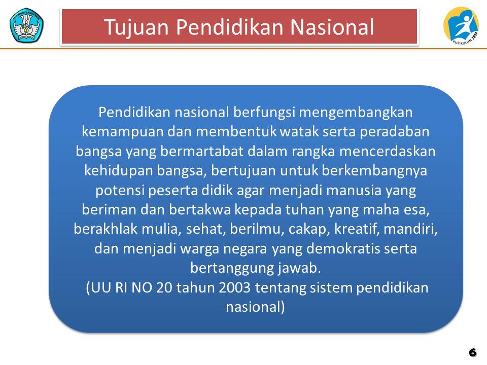 TUJUAN PENDIDIKAN NASIONAL BERIMAN DAN BERTAKWA BERAKHLAK MULIA SEHAT BERILMU CAKAP MANDIRI KREATIF DEMOKRATIS BERTANGGUNG JAWAB MANUSIA INDONESIA