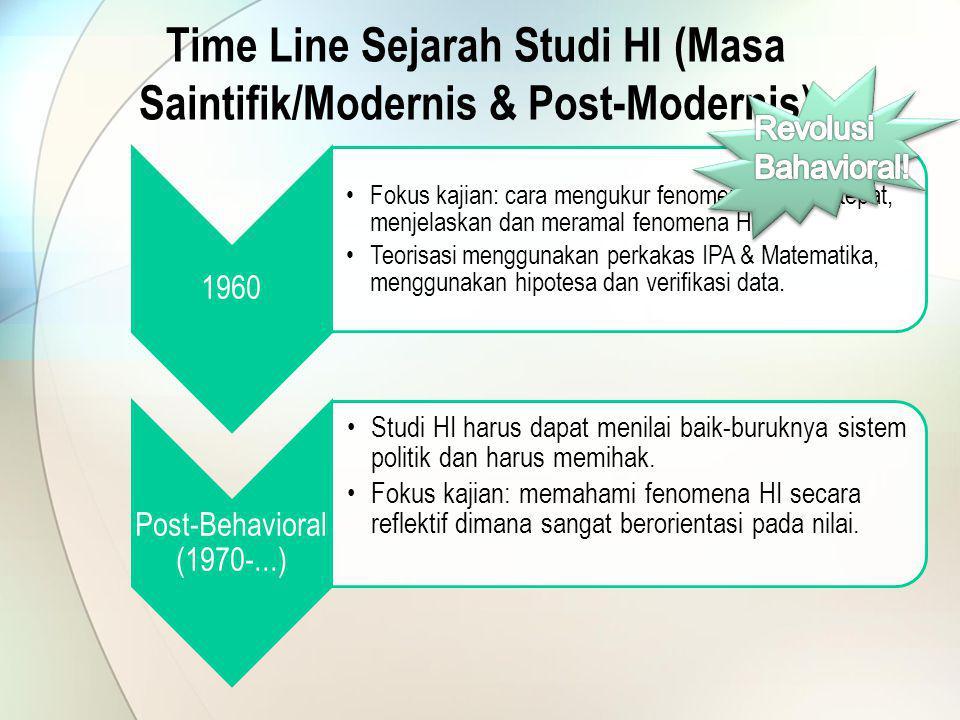 Time Line Sejarah Studi HI (Masa Saintifik/Modernis & Post-Modernis) 1960 Fokus kajian: cara mengukur fenomena dengan tepat, menjelaskan dan meramal fenomena HI.