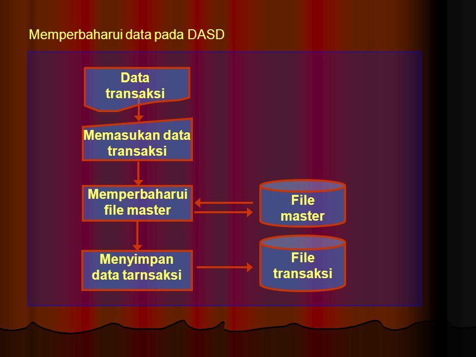 Sistem Pengolahan Ada dua cara mengolah data yang biasa dilakukan dalam sistem manajemen data saat ini, yaitu pengolahan secara Batch dan pengolahan secara on-line Pengolahan secara batch (penumpukan lebih dahulu) merupakan sistem pengolahan data transaksi dengan cara mengumpulkan terlebih dahulu data transaksi yang terjadi, kemudian pada waktu yang telah ditentukan secara sekaligus memproses data transaksi tersebut, biasanya sambil memperbaharui file master Pengolahan secara on-line merupakan pengolahan secara langsung begitu data dimasukan kedalam suatu sistem informasi