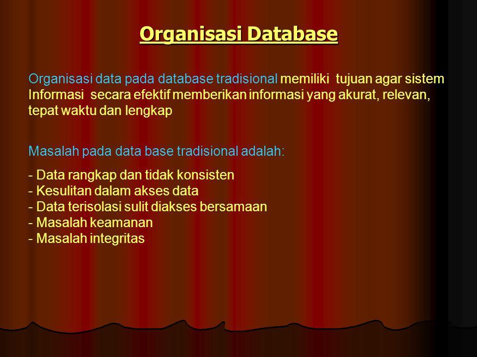 Hirarki Data DatabaseContoh Database File Gaji File Alamat File Tarip File File Alamat NamaAlamatUmur Dine Jl.