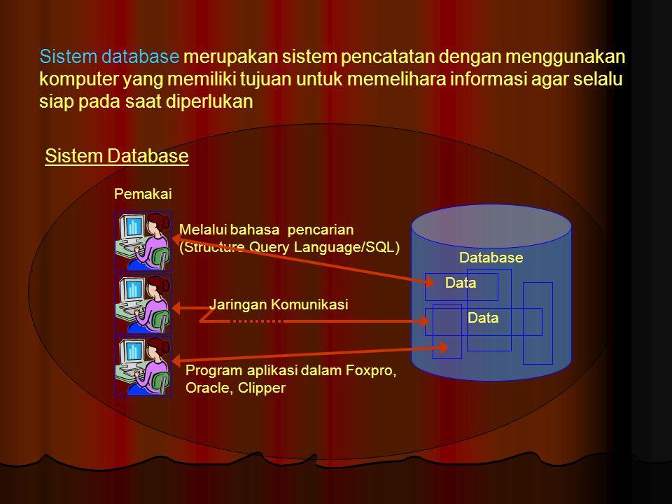 Komponen sistem database adalah: - Data - Hardware - Software - Pemakai Data dalam sistem database harus selalu terintegrasi dan dapat diakses oleh siapa saja yang berhak Bagian hardware dari sistem database meliputi : Kepala (Head) dan Prosesor (Processor)
