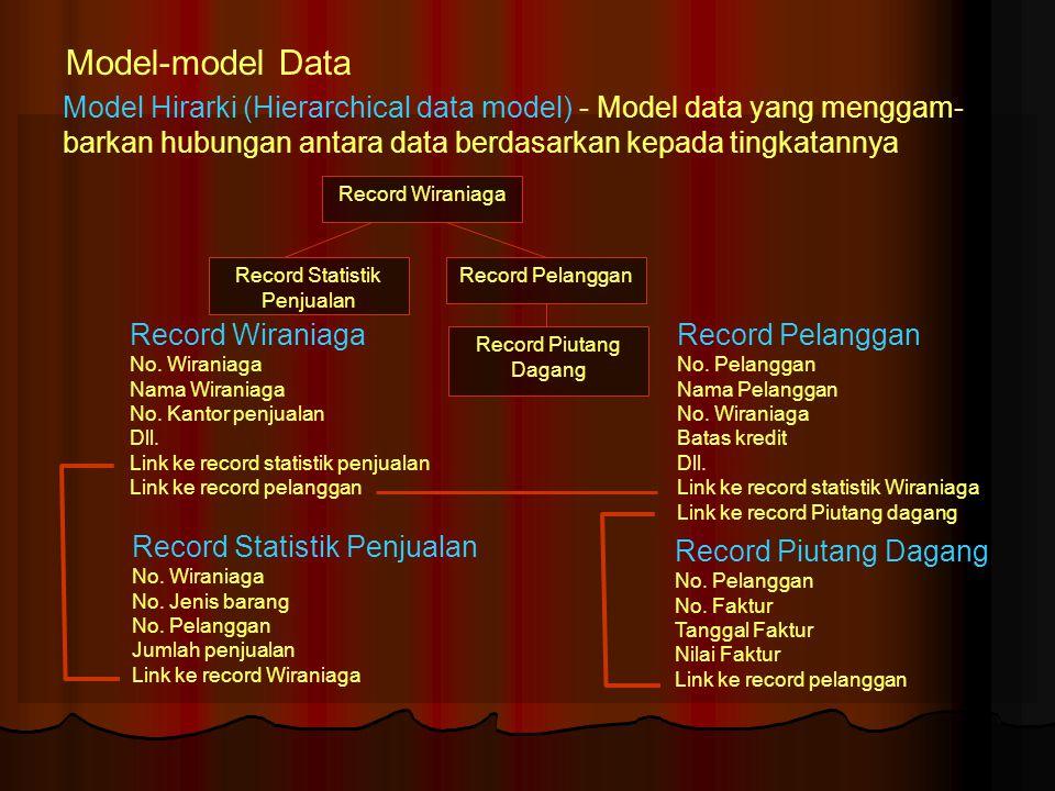 Model Network (Network data model) - Model data yang menggambarkan hubungan antar data berdasarkan kepentingannya Record Pelanggan Record Wiraniaga Record Statistik Penjualan Record Piutang Dagang Record Wiraniaga No.