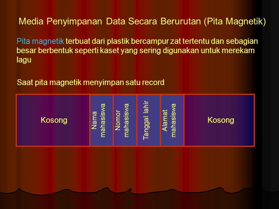 Data yang direkam akan dicatat berdasarkan bit-bit, dimana bit-bit itu mewakili tiap karakter dan disusun melintang terhadap lebar pita.