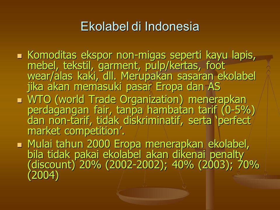 Ekolabel di Indonesia Komoditas ekspor non-migas seperti kayu lapis, mebel, tekstil, garment, pulp/kertas, foot wear/alas kaki, dll. Merupakan sasaran