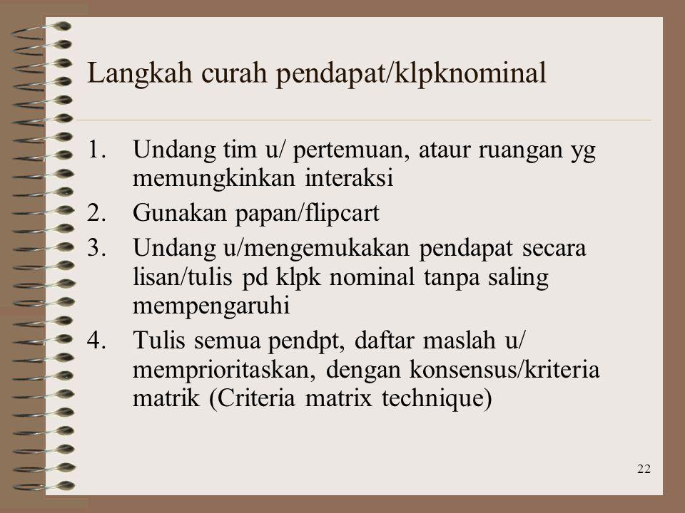 22 Langkah curah pendapat/klpknominal 1.Undang tim u/ pertemuan, ataur ruangan yg memungkinkan interaksi 2.Gunakan papan/flipcart 3.Undang u/mengemukakan pendapat secara lisan/tulis pd klpk nominal tanpa saling mempengaruhi 4.Tulis semua pendpt, daftar maslah u/ memprioritaskan, dengan konsensus/kriteria matrik (Criteria matrix technique)