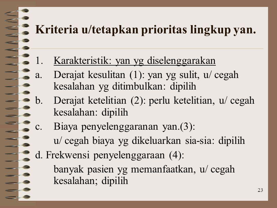 23 Kriteria u/tetapkan prioritas lingkup yan.