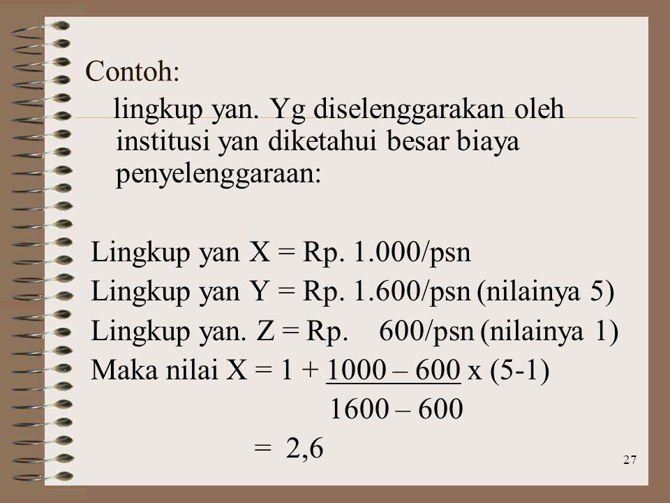 27 Contoh: lingkup yan.