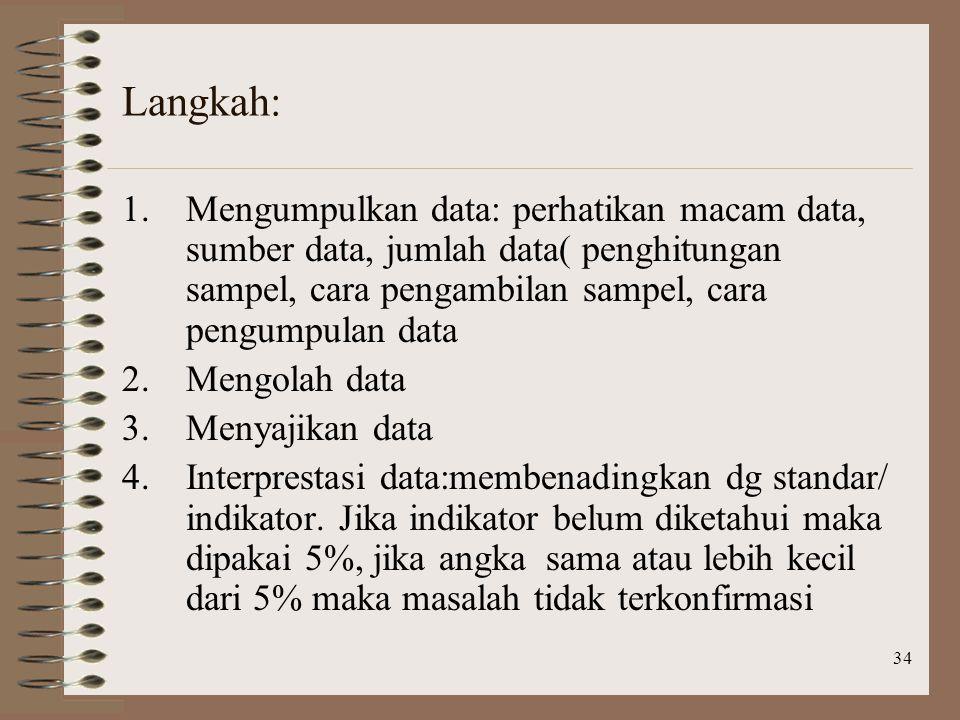 34 Langkah: 1.Mengumpulkan data: perhatikan macam data, sumber data, jumlah data( penghitungan sampel, cara pengambilan sampel, cara pengumpulan data 2.Mengolah data 3.Menyajikan data 4.Interprestasi data:membenadingkan dg standar/ indikator.