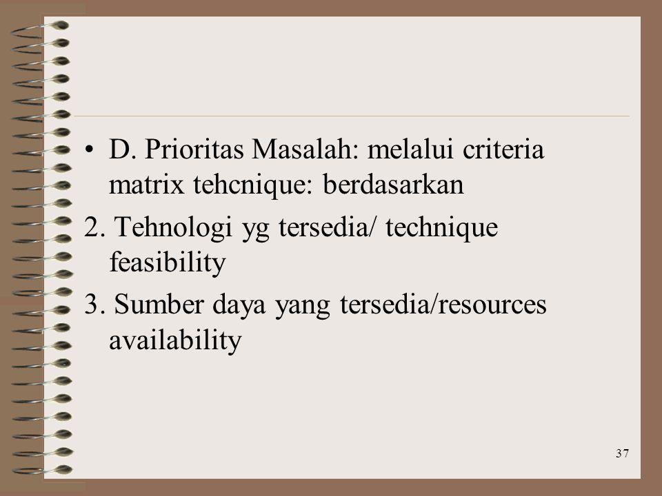 37 D.Prioritas Masalah: melalui criteria matrix tehcnique: berdasarkan 2.