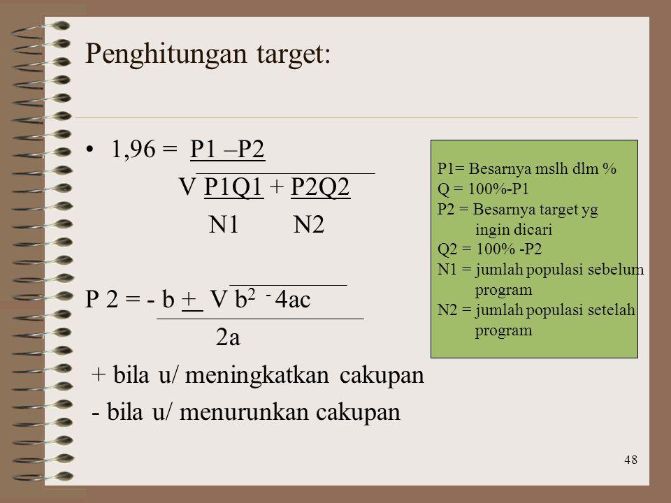 48 Penghitungan target: 1,96 = P1 –P2 V P1Q1 + P2Q2 N1 N2 P 2 = - b + V b 2 - 4ac 2a + bila u/ meningkatkan cakupan - bila u/ menurunkan cakupan P1= Besarnya mslh dlm % Q = 100%-P1 P2 = Besarnya target yg ingin dicari Q2 = 100% -P2 N1 = jumlah populasi sebelum program N2 = jumlah populasi setelah program