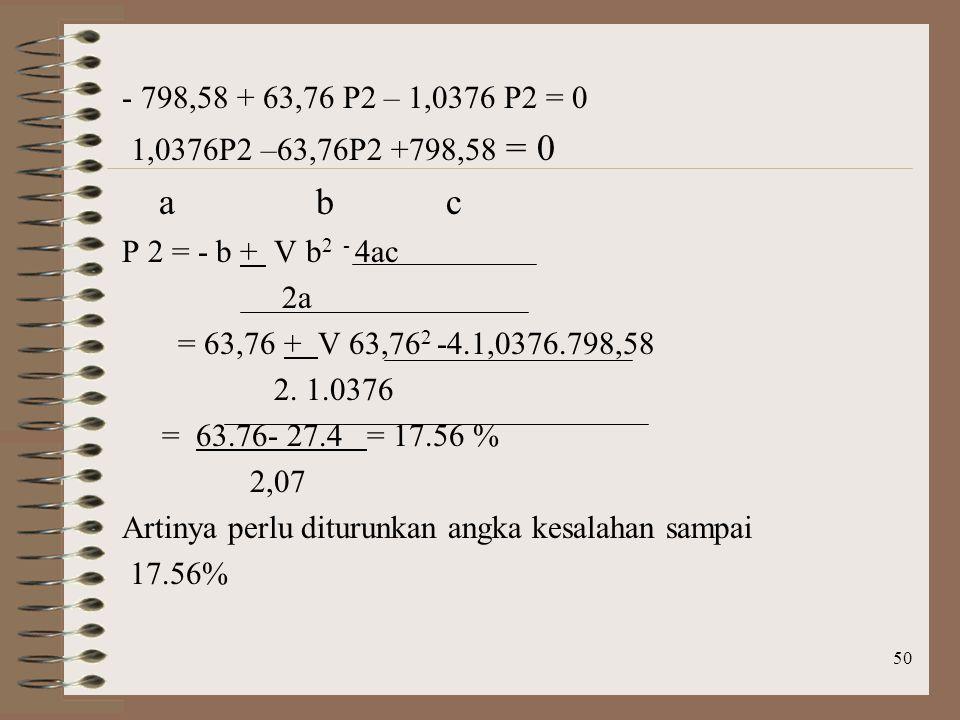 50 - 798,58 + 63,76 P2 – 1,0376 P2 = 0 1,0376P2 –63,76P2 +798,58 = 0 a b c P 2 = - b + V b 2 - 4ac 2a = 63,76 + V 63,76 2 -4.1,0376.798,58 2.