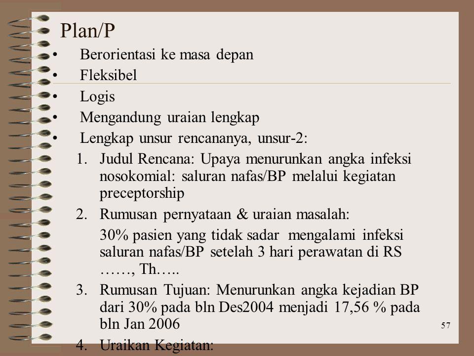 57 Plan/P Berorientasi ke masa depan Fleksibel Logis Mengandung uraian lengkap Lengkap unsur rencananya, unsur-2: 1.Judul Rencana: Upaya menurunkan angka infeksi nosokomial: saluran nafas/BP melalui kegiatan preceptorship 2.Rumusan pernyataan & uraian masalah: 30% pasien yang tidak sadar mengalami infeksi saluran nafas/BP setelah 3 hari perawatan di RS ……, Th…..