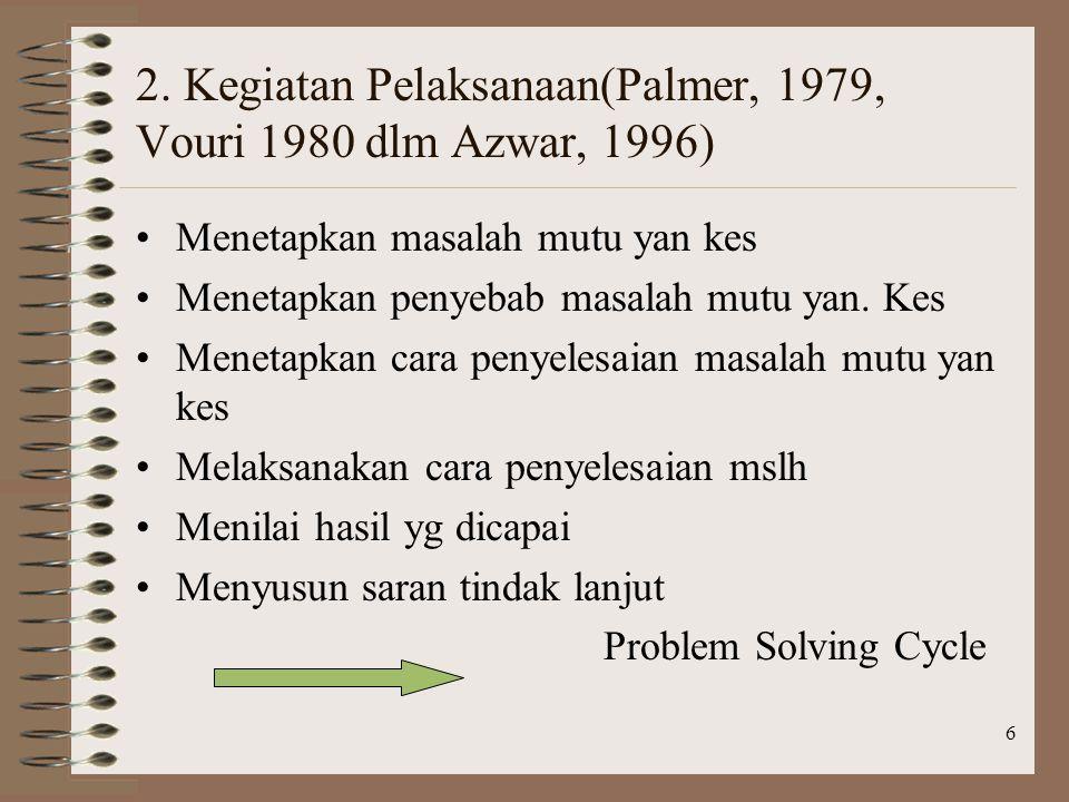 6 2. Kegiatan Pelaksanaan(Palmer, 1979, Vouri 1980 dlm Azwar, 1996) Menetapkan masalah mutu yan kes Menetapkan penyebab masalah mutu yan. Kes Menetapk