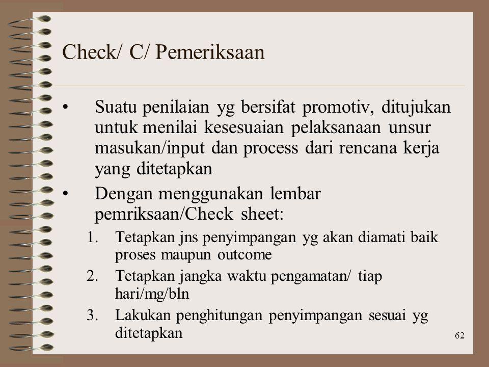 62 Check/ C/ Pemeriksaan Suatu penilaian yg bersifat promotiv, ditujukan untuk menilai kesesuaian pelaksanaan unsur masukan/input dan process dari rencana kerja yang ditetapkan Dengan menggunakan lembar pemriksaan/Check sheet: 1.Tetapkan jns penyimpangan yg akan diamati baik proses maupun outcome 2.Tetapkan jangka waktu pengamatan/ tiap hari/mg/bln 3.Lakukan penghitungan penyimpangan sesuai yg ditetapkan