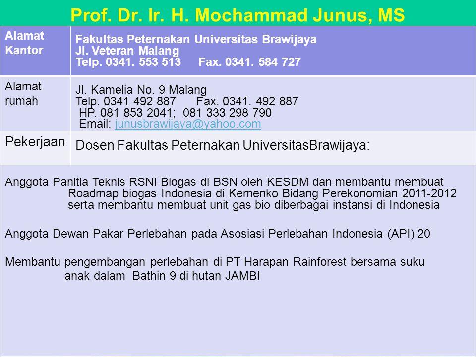 Prof. Dr. Ir. H. Mochammad Junus, MS Alamat Kantor Fakultas Peternakan Universitas Brawijaya Jl. Veteran Malang Telp. 0341. 553 513 Fax. 0341. 584 727