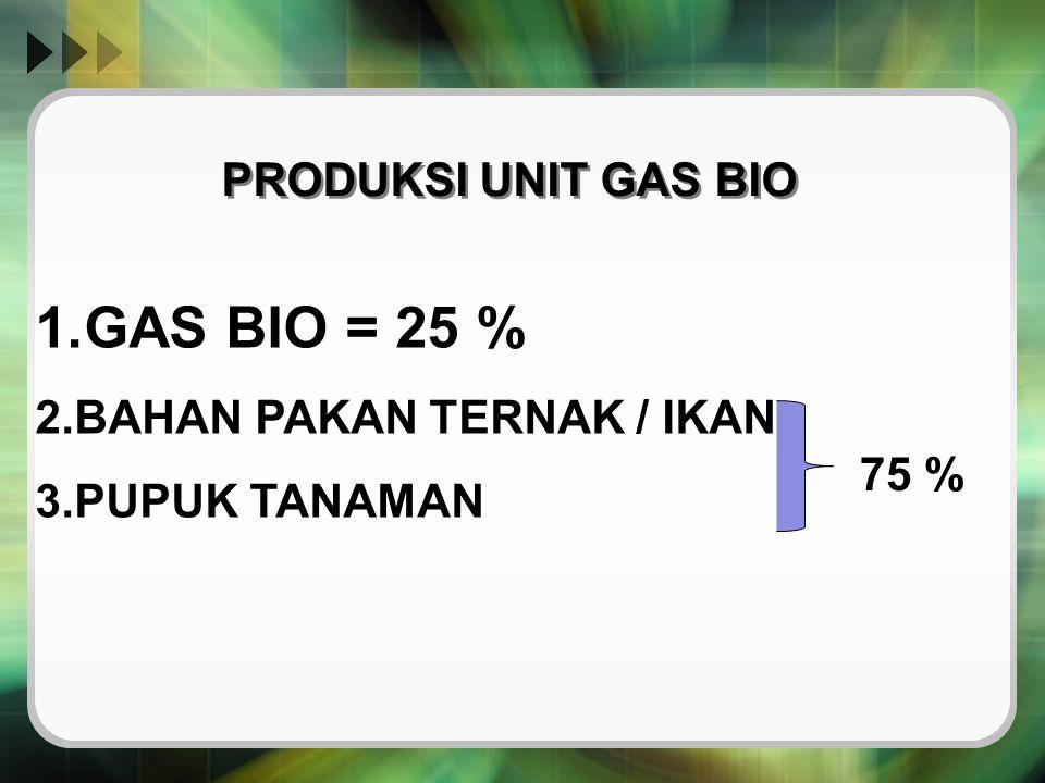 PRODUKSI UNIT GAS BIO 1.GAS BIO = 25 % 2.BAHAN PAKAN TERNAK / IKAN 3.PUPUK TANAMAN 75 %