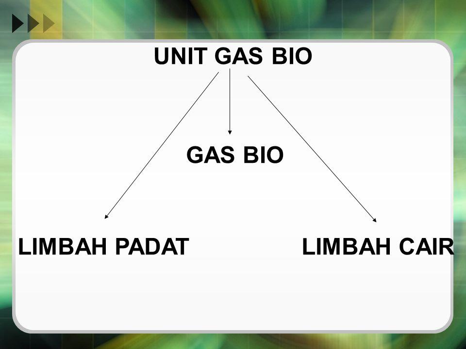 UNIT GAS BIO GAS BIO LIMBAH PADAT LIMBAH CAIR
