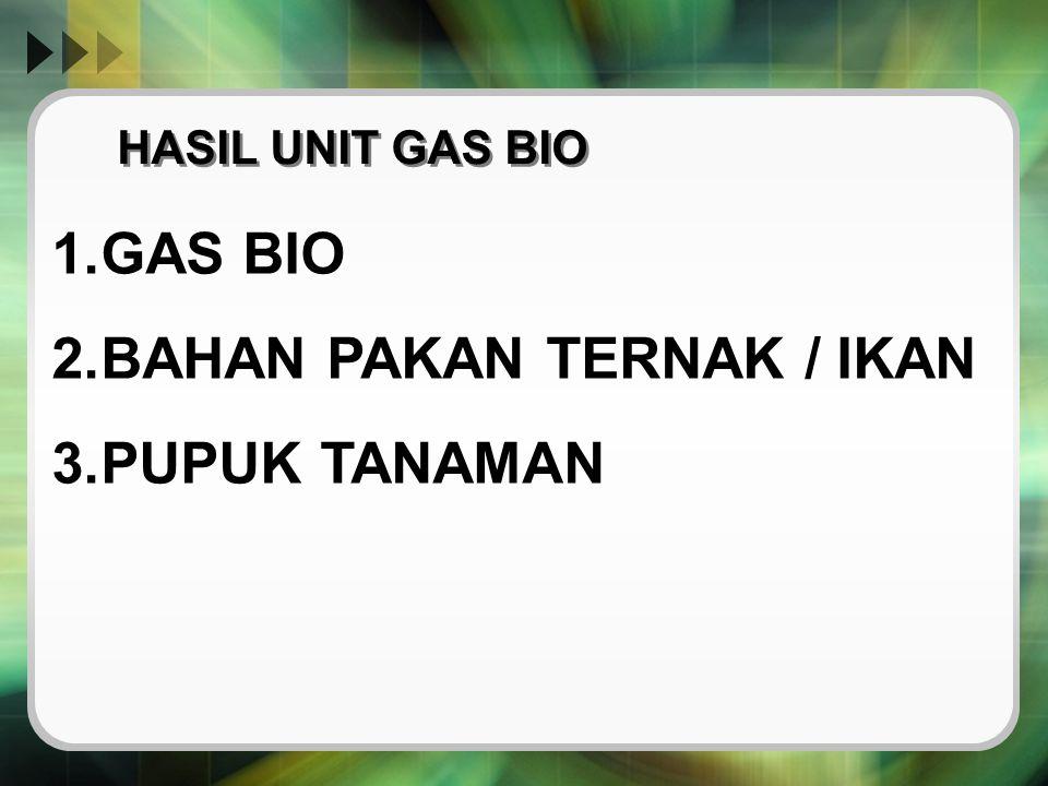 HASIL UNIT GAS BIO 1.GAS BIO 2.BAHAN PAKAN TERNAK / IKAN 3.PUPUK TANAMAN