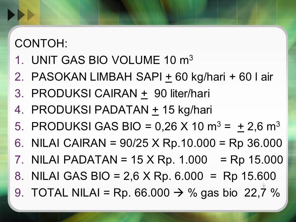 CONTOH: 1.UNIT GAS BIO VOLUME 10 m 3 2.PASOKAN LIMBAH SAPI + 60 kg/hari + 60 l air 3.PRODUKSI CAIRAN + 90 liter/hari 4.PRODUKSI PADATAN + 15 kg/hari 5