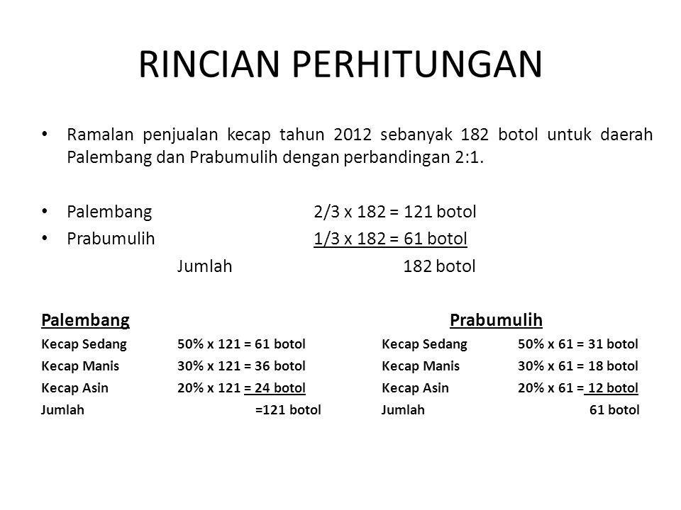 RINCIAN PERHITUNGAN Ramalan penjualan kecap tahun 2012 sebanyak 182 botol untuk daerah Palembang dan Prabumulih dengan perbandingan 2:1. Palembang2/3
