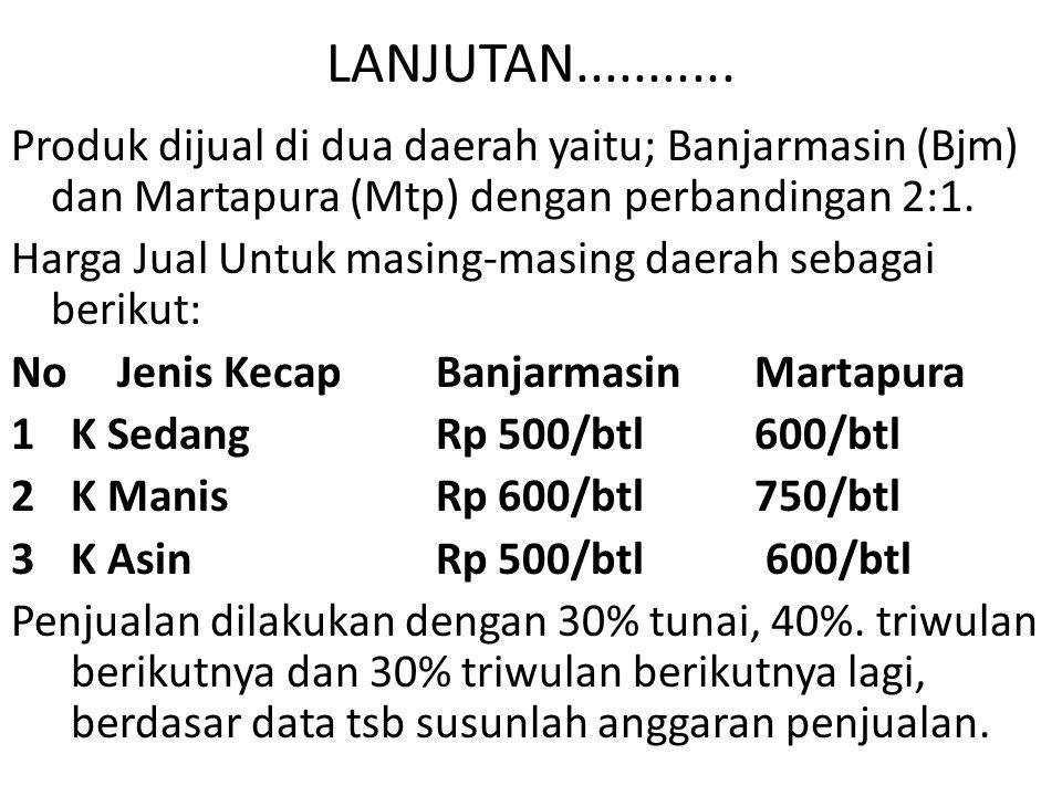 LANJUTAN........... Produk dijual di dua daerah yaitu; Banjarmasin (Bjm) dan Martapura (Mtp) dengan perbandingan 2:1. Harga Jual Untuk masing-masing d