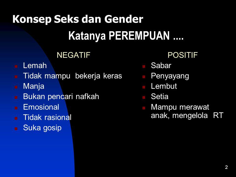 12 Landasan Hukum Pengarusutamaan Gender UUD 1945, amandemen Pasal 31.