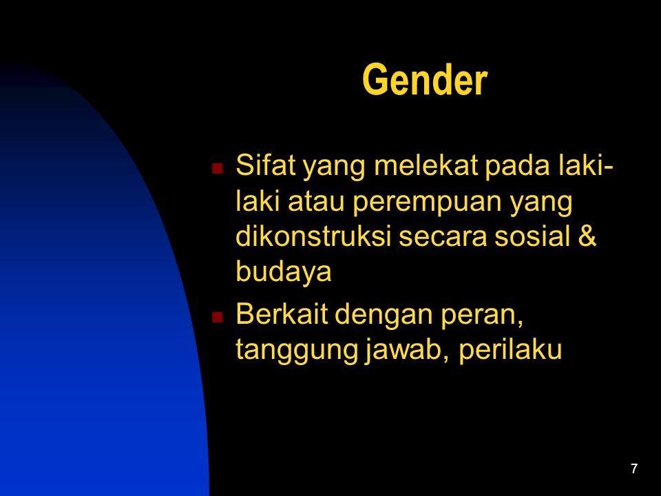 7 Gender Sifat yang melekat pada laki- laki atau perempuan yang dikonstruksi secara sosial & budaya Berkait dengan peran, tanggung jawab, perilaku