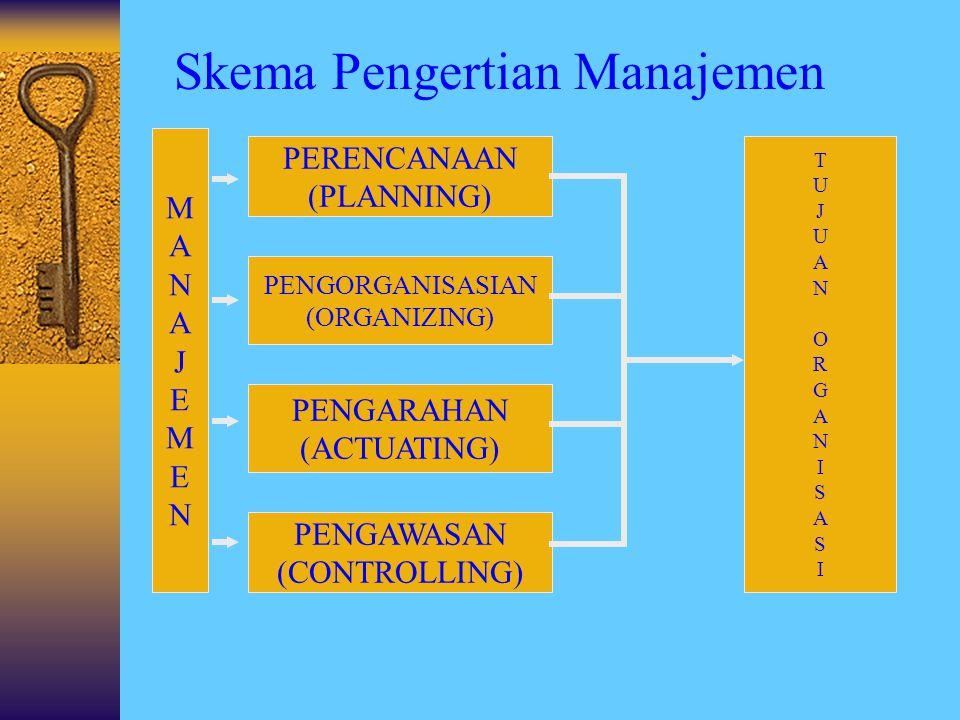 Pengertian Manajemen  Manajemen merupakan proses perencanaan (Planning), pengorganisasian (Organizing), pengarahan (Actuating) dan pengawasan (Contro