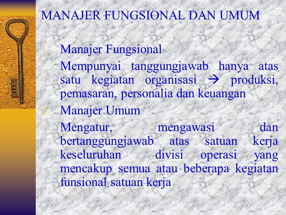 Tingkatan Manajer : 1. Manajer Puncak Bertanggungjawab atas keseluruhan manajemen organisasi Contoh : Direktur, Presiden, Kepala dsb 2. Manajer Meneng