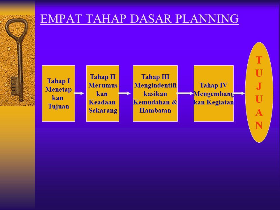 5. PROSES PERENCANAAN (PLANNING) Pengertian :  Adalah pemilihan sekumpulan kegiatan dan pemutusan selanjutnya apa yang harus dilakukan, kapan, bagaim