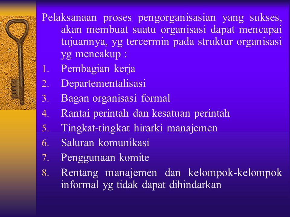 6. PENGORGANISASIAN (ORGANIZING) Pengorganisasian  proses penyusunan struktur organisasi yg sesuai dengan tujuan organisasi, sumberdaya-sumberdaya yg