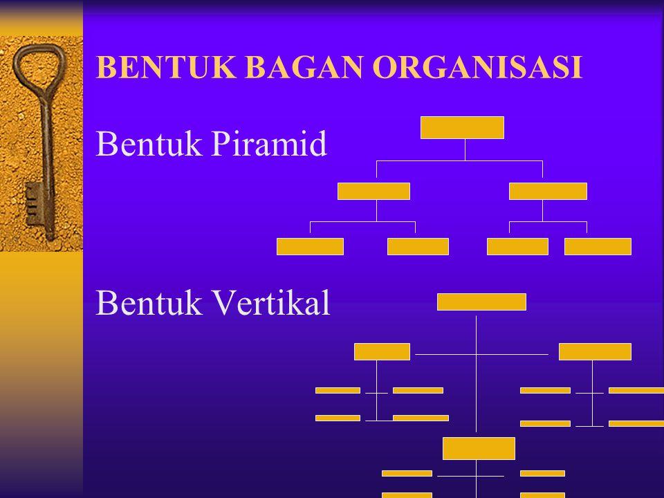 BAGAN ORGANISASI Bagan organisasi menggambarkan 5 aspek utama suatu struktur organisasi sbb: 1. Pembagian kerja 2. Manajer dan bawahan atau rantai per