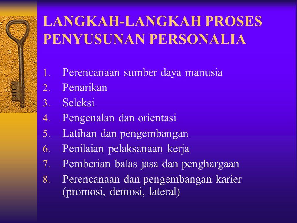  Proses penyusunan personalia (staffing process)  serangkaian kegiatan yang dilaksanakan terus menerus untuk menjaga pemenuhan kebutuhan personalia